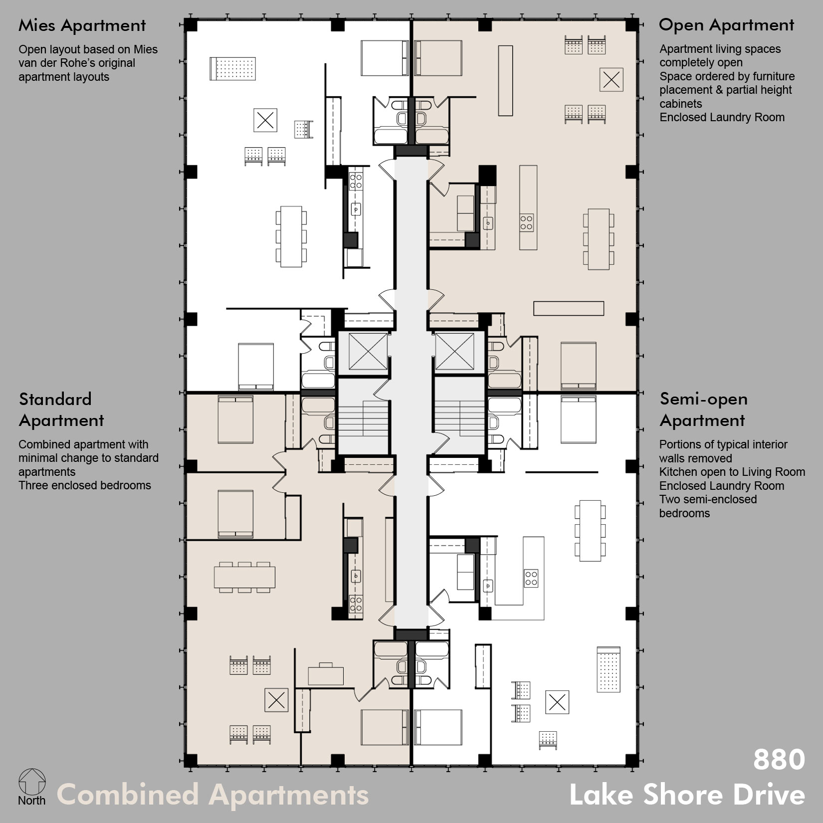 Dant diagram 5 880c for Plan apartment